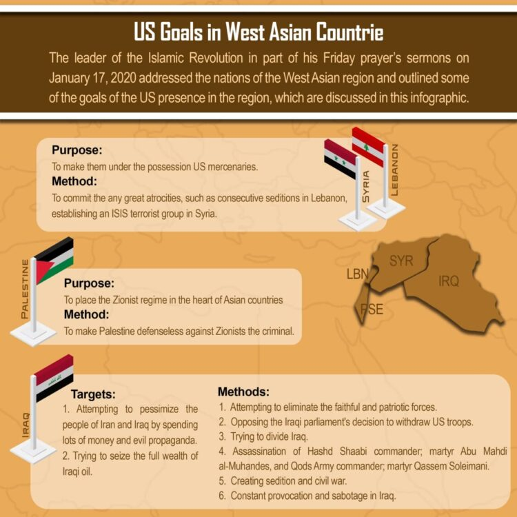 US Goals in West Asian Countrie